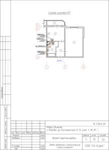 СК-Кифа: Схема систем К1