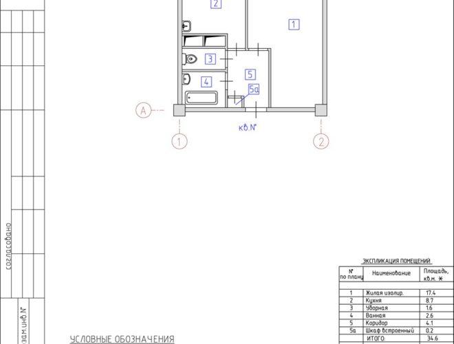 СК-Кифа: Перепланировка квартиры в Серии 1МГ601
